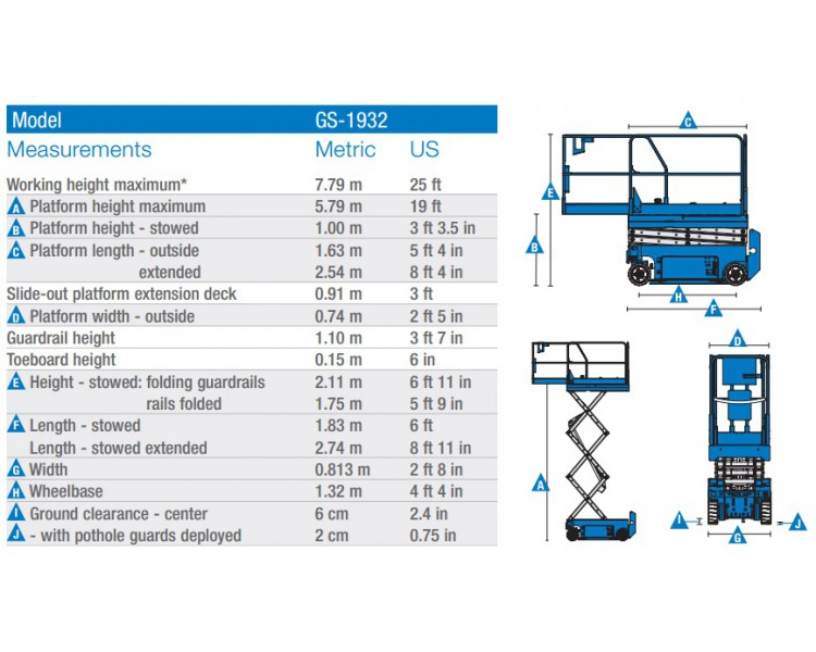 scissor lift safety sheet  help for employers new